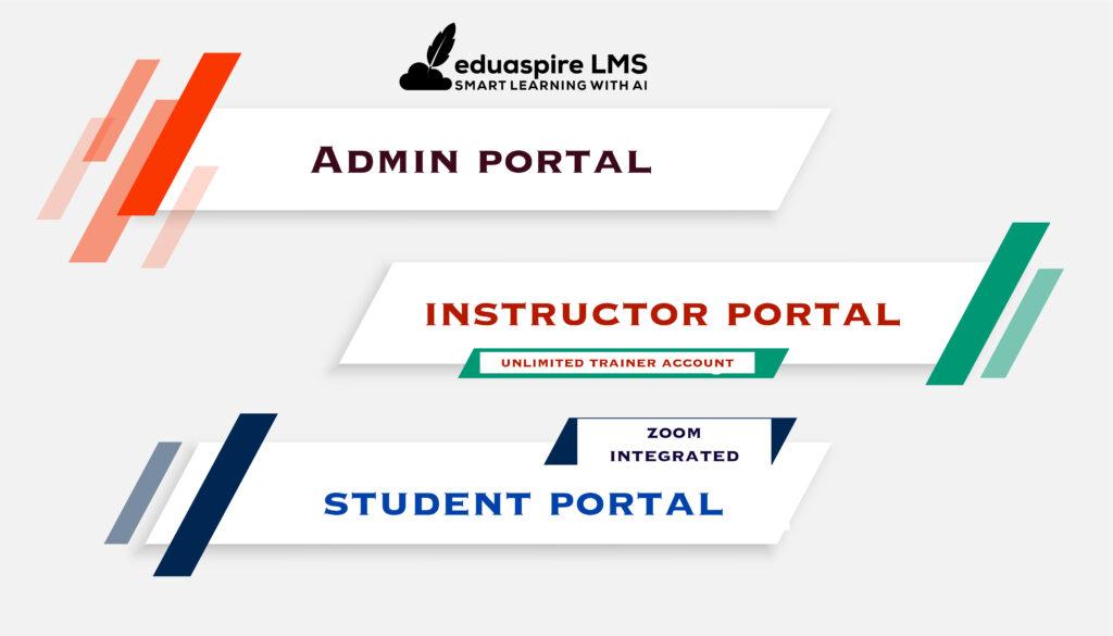Enterprise LMS Features